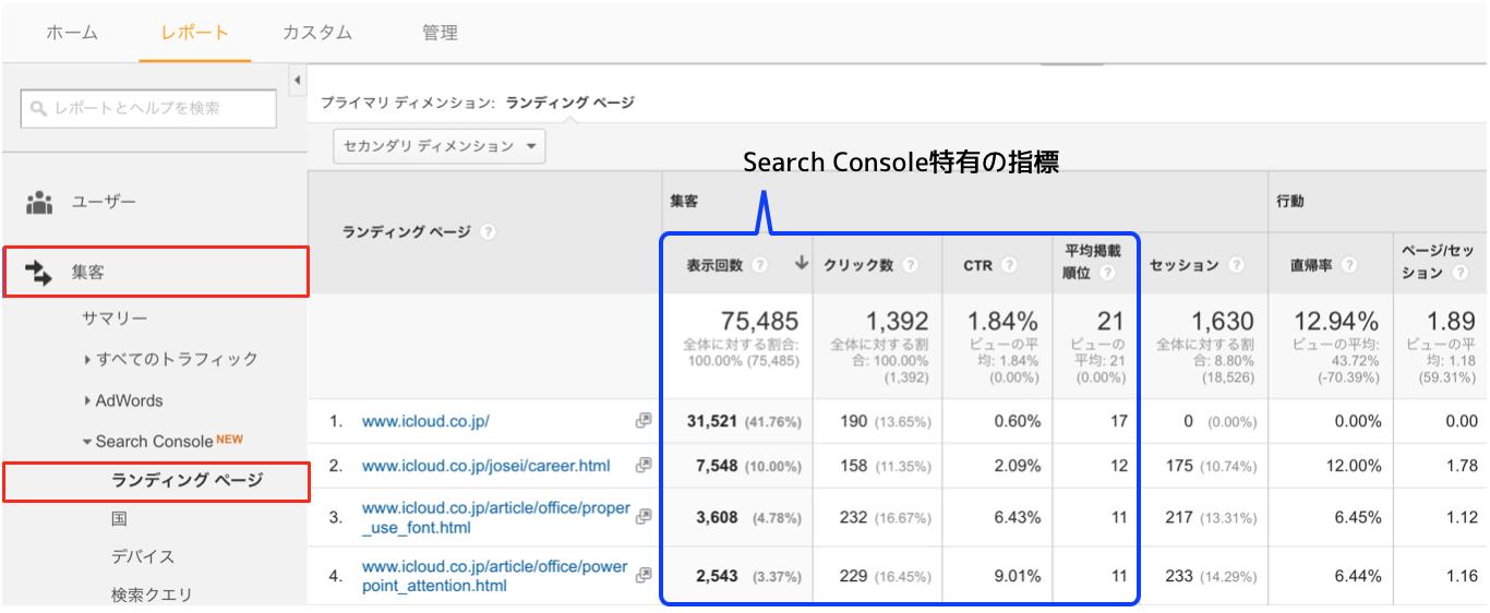 GoogleアナリティクスのSearch Consoleランディングページ