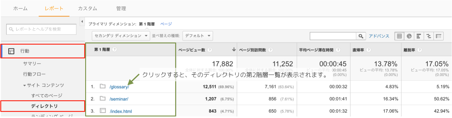 Googleアナリティクスのディレクトリレポート