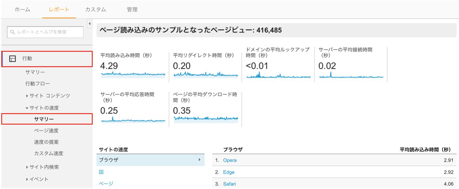 Googleアナリティクスの速度サマリー