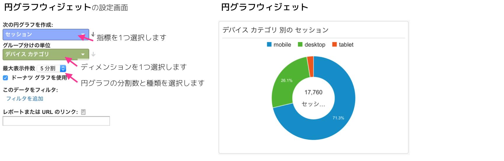 マイレポートの円グラフ設定