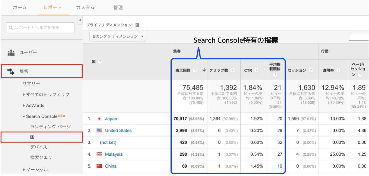 GoogleアナリティクスのSearch Console国レポート