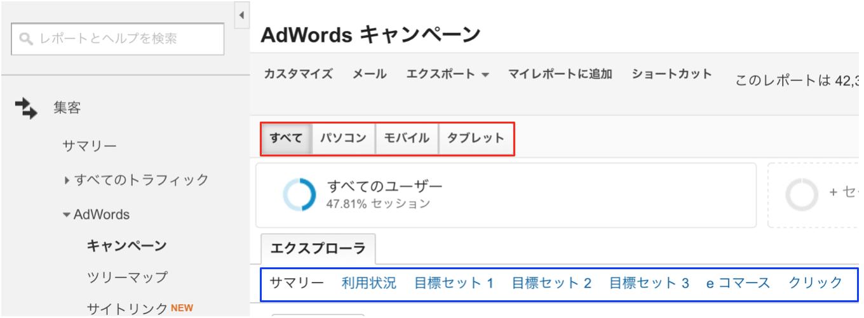 GoogleアナリティクスのAdWords広告レポート、デバイスの切り替え