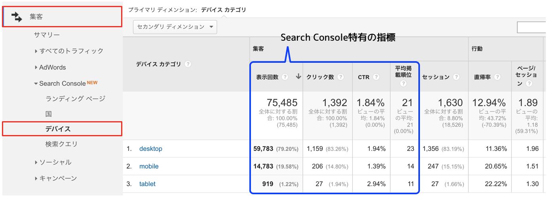 GoogleアナリティクスのSearch Consoleデバイスレポート