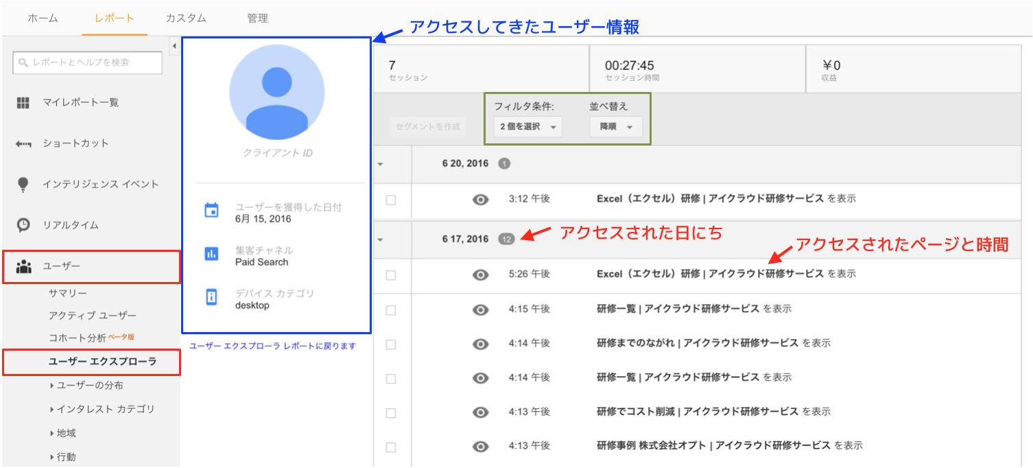 Googleアナリティクスのユーザーエクスプローラ
