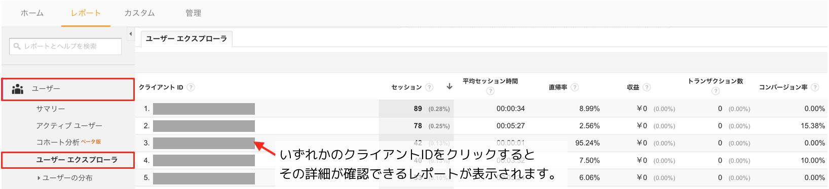 Googleアナリティクスのユーザーエクスプローラ画面