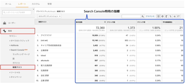 GoogleアナリティクスのSearch Console検索クエリレポート