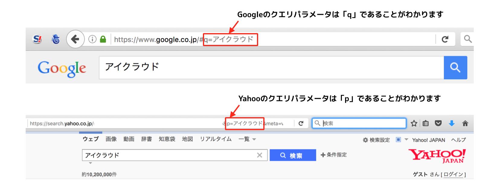 GoogleとYahooのクエリパラメータ