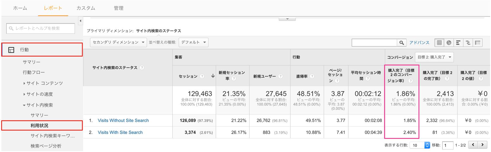Googleアナリティクスのサイト内検索利用状況レポート