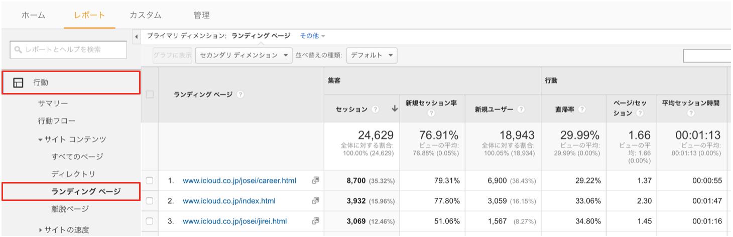 Googleアナリティクスのサイトコンテンツ、ランディングページレポート