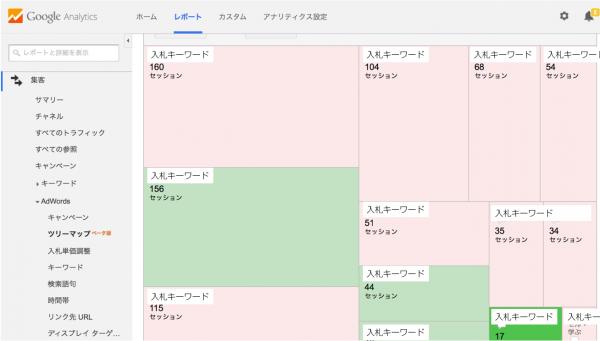 GoogleアナリティクスのAdWordsツリーマップ3