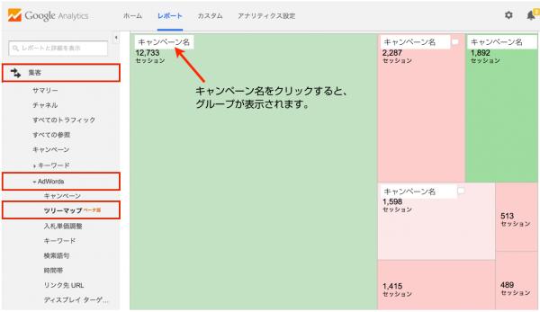 GoogleアナリティクスのAdWordsツリーマップ1