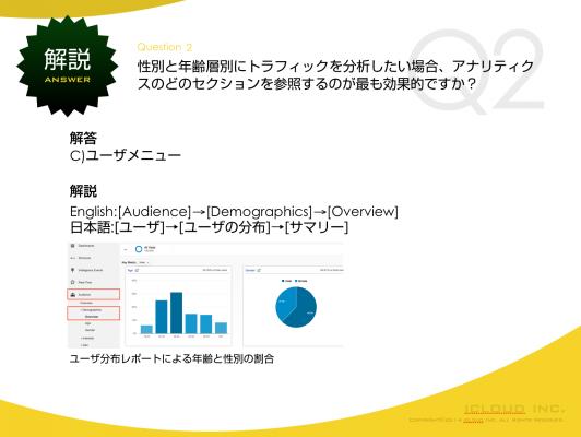 Googleアナリティクスのユーザーの分布レポート画面